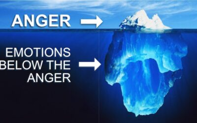 How do I control my anger?